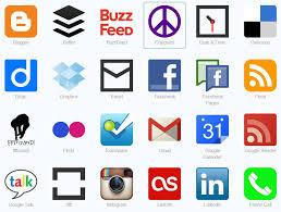 Un utile Strumento per Automatizzare il lavoro Sociale di un Blog