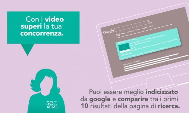 Seovideo il modo migliore per promuovere la tua attività